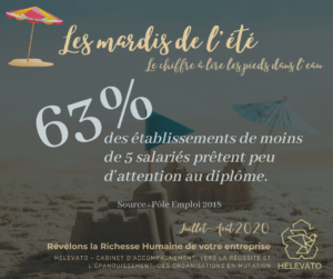 Helevato chiffre diplomes